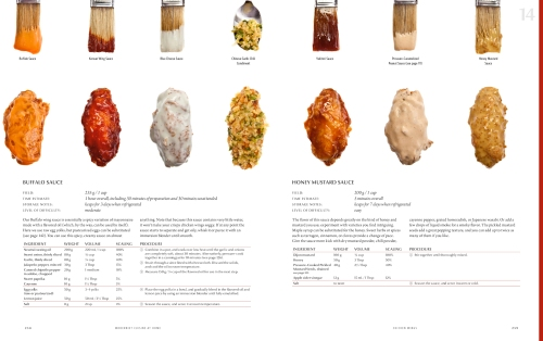 Chicken wing variations