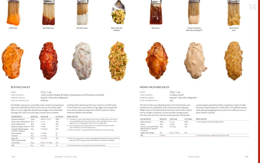 Chicken wing variations